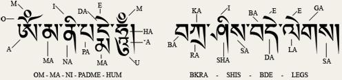Ukázka jednoduchých slov v tibetštině