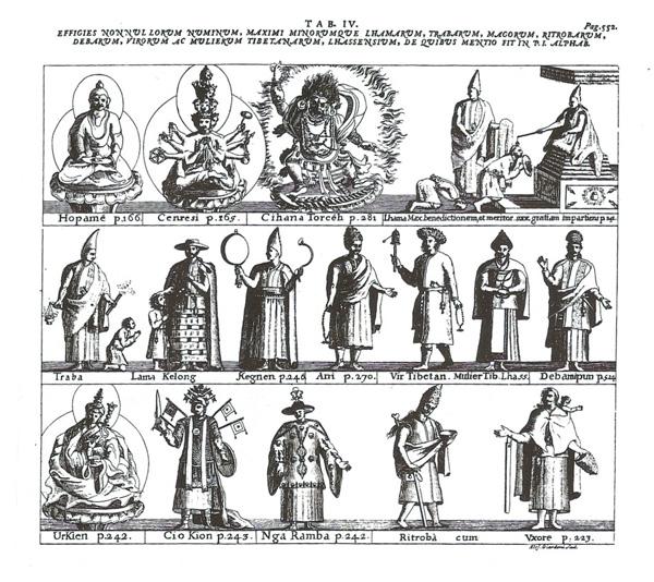 Vyobrazení některých božstev, nejvyššího a nižších lamů, mnichů, mágů, poustevníků, úředníků, tibetských mužů a žen ze Lhasy, o kterých je řeč v první části Alphabetus Tibetanum (Tab. IV). Rytina Alexandra Giardoniho.